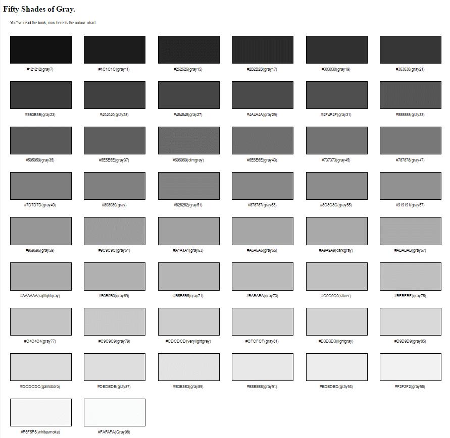 fifty shades of gray pdf