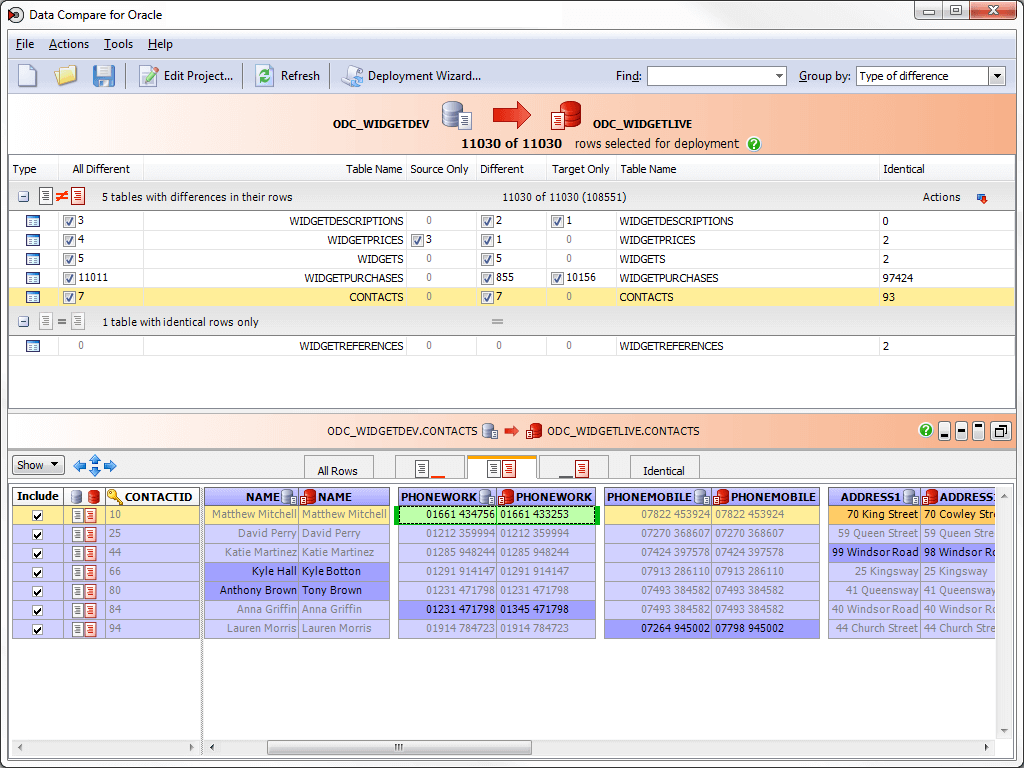 See differences in your schema table data highlighted side-by-side in Data Compare for Oracle