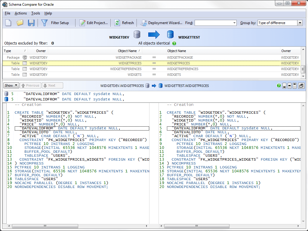 Completed Oracle database deployment, comparison of schemas
