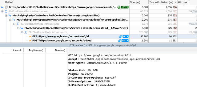 Web Request Profiling