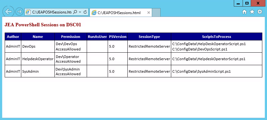 https://gallery.technet.microsoft.com/site/view/file/157979/1/jea.png