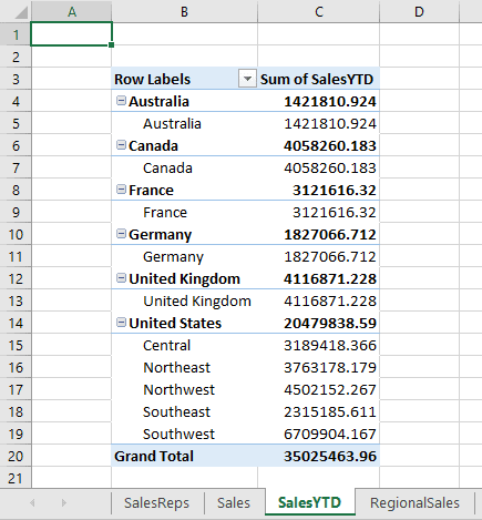 word image 22 Importing Excel Data into Power BI Desktop