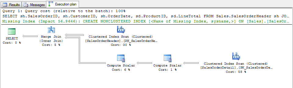 Retrieving SQL Server Query Execution Plans - Simple Talk