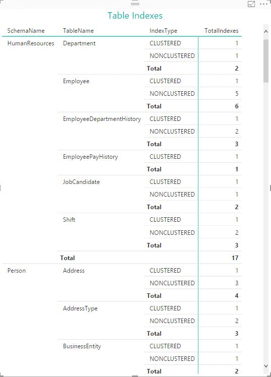 _screenshots5/st_PowerBI5_IndexTypes_Matrix.png
