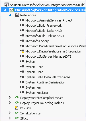 Deployment Automation for SQL Server Integration Services (SSIS