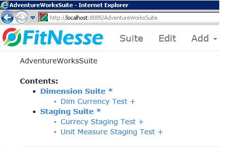 C:\WorkArea\Nat\SQL\Blog\SimpleTalk\DbFit\Images\AdventureWorksSuiteHierarchy.png