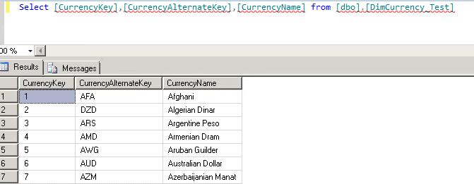 C:\WorkArea\Nat\SQL\Blog\SimpleTalk\DbFit\Images\DimCurrencyTestTable.png
