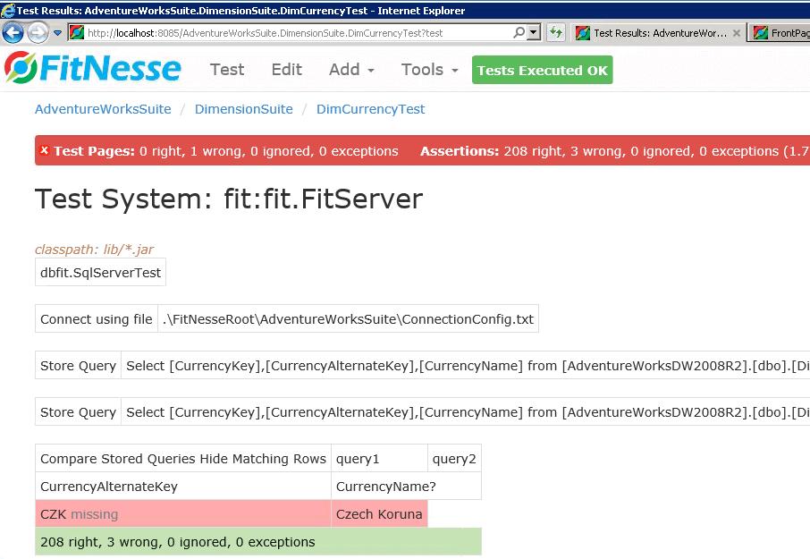 C:\WorkArea\Nat\SQL\Blog\SimpleTalk\DbFit\Images\MissingRecordsInDimCurrency.png
