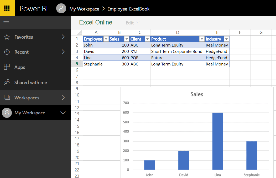 The Best of Both Worlds: Using Excel and Power BI Together