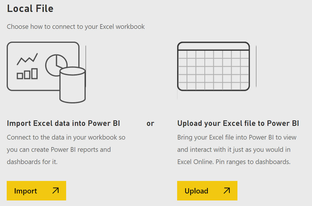 The Best of Both Worlds: Using Excel and Power BI Together - Simple Talk