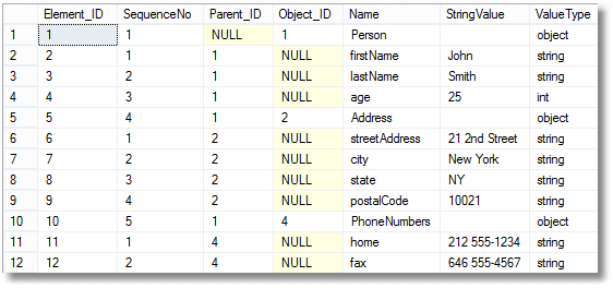Consuming hierarchical JSON documents in SQL Server using OpenJSON