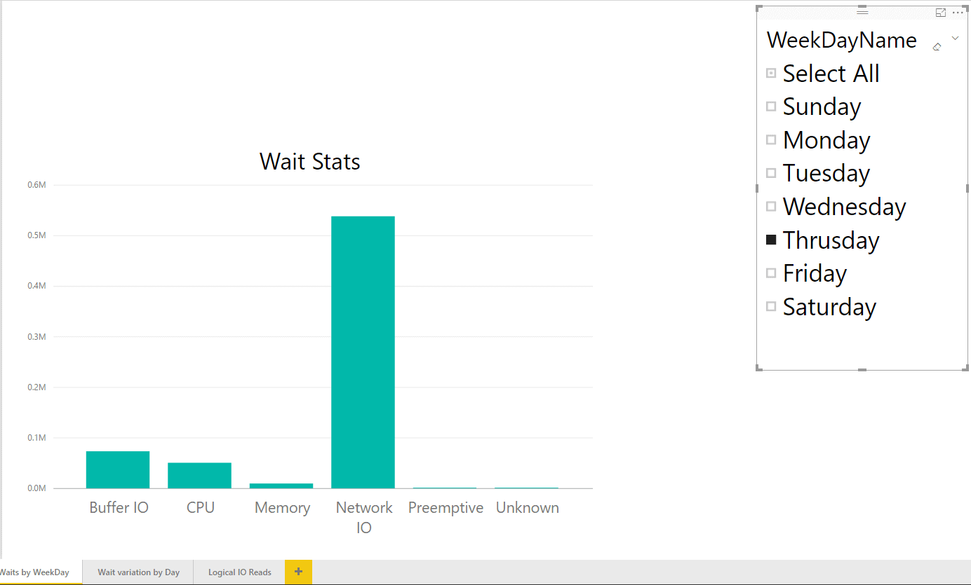 powerbi querystore report01