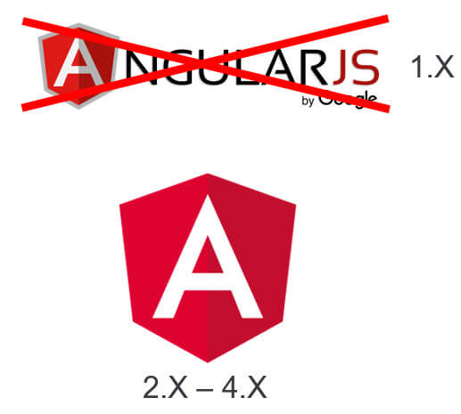 Working with Angular and its Technology Stack in  NET