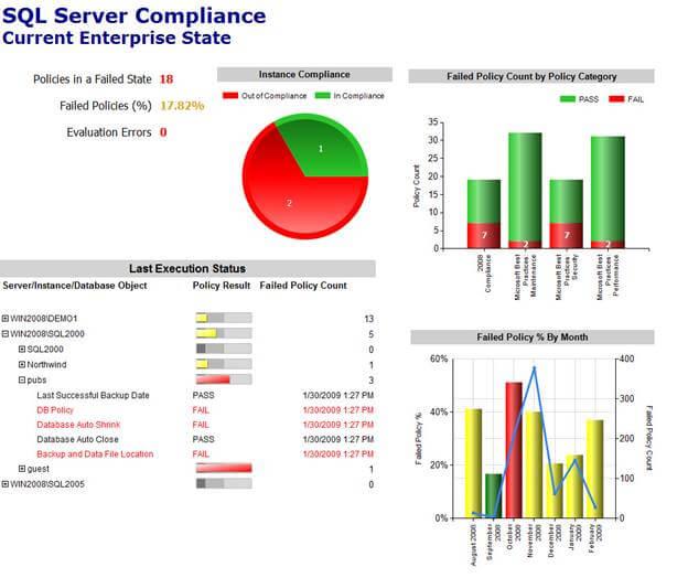 使用基于策略的管理检查SQL Server