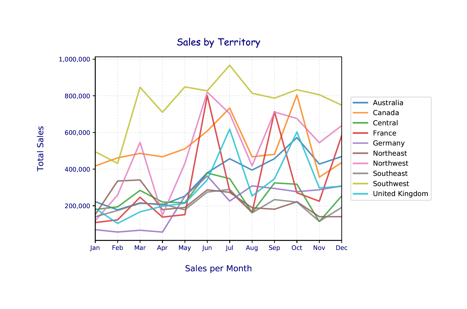 %20screenshots3/stPython3_fig06.png