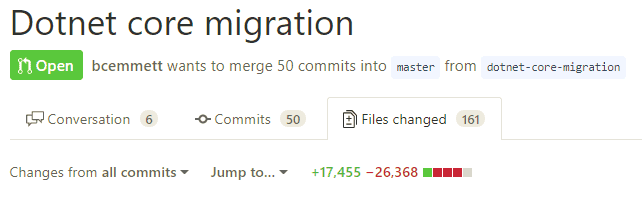 My First Experience Migrating a  NET App to Core - Simple Talk