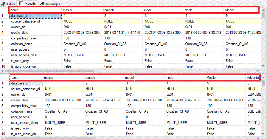 An Easier Way of Transposing Query Result in SQL Server - Simple Talk