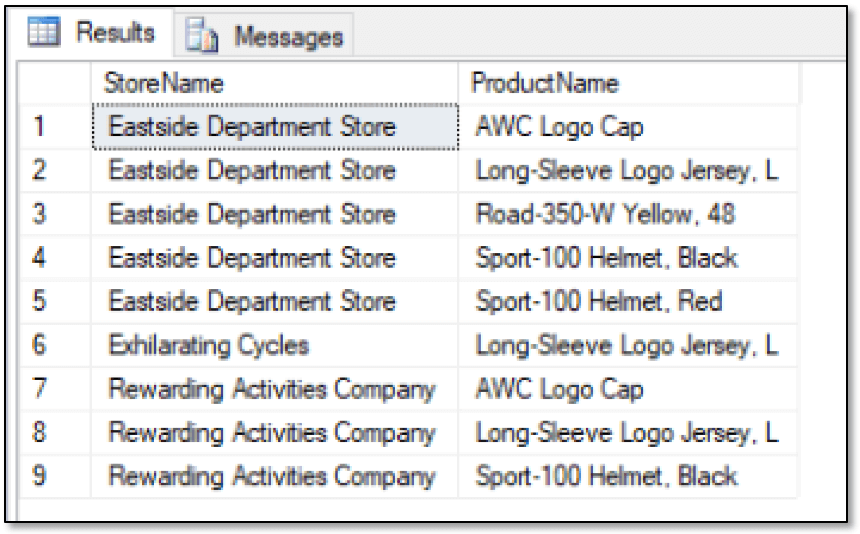 word image 245 SQL Server Graph Databases – Part 5: Importing Relational Data into a Graph Database