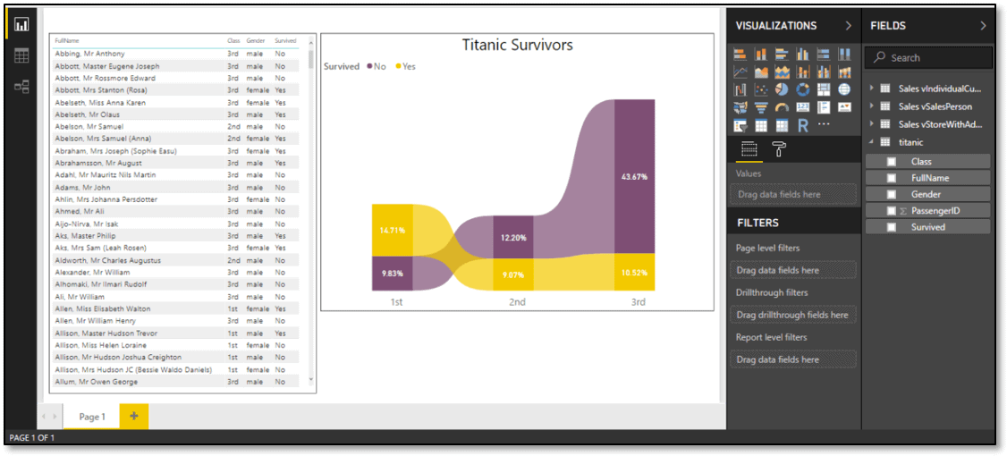 Power BI Introduction: Tour of Power BI - Part 1 - Simple Talk