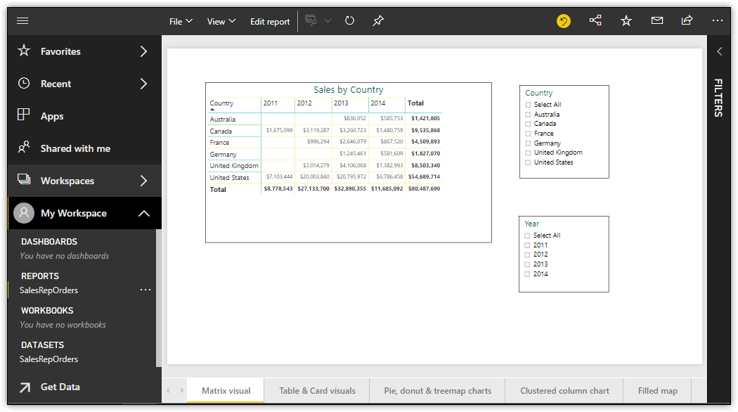 word image 212 Power BI Introduction: Publishing Reports to the Power BI Service — Part 8
