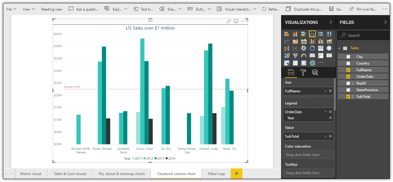 word image 213 Power BI Introduction: Publishing Reports to the Power BI Service — Part 8