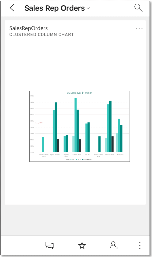word image 225 Power BI Introduction: Publishing Reports to the Power BI Service — Part 8