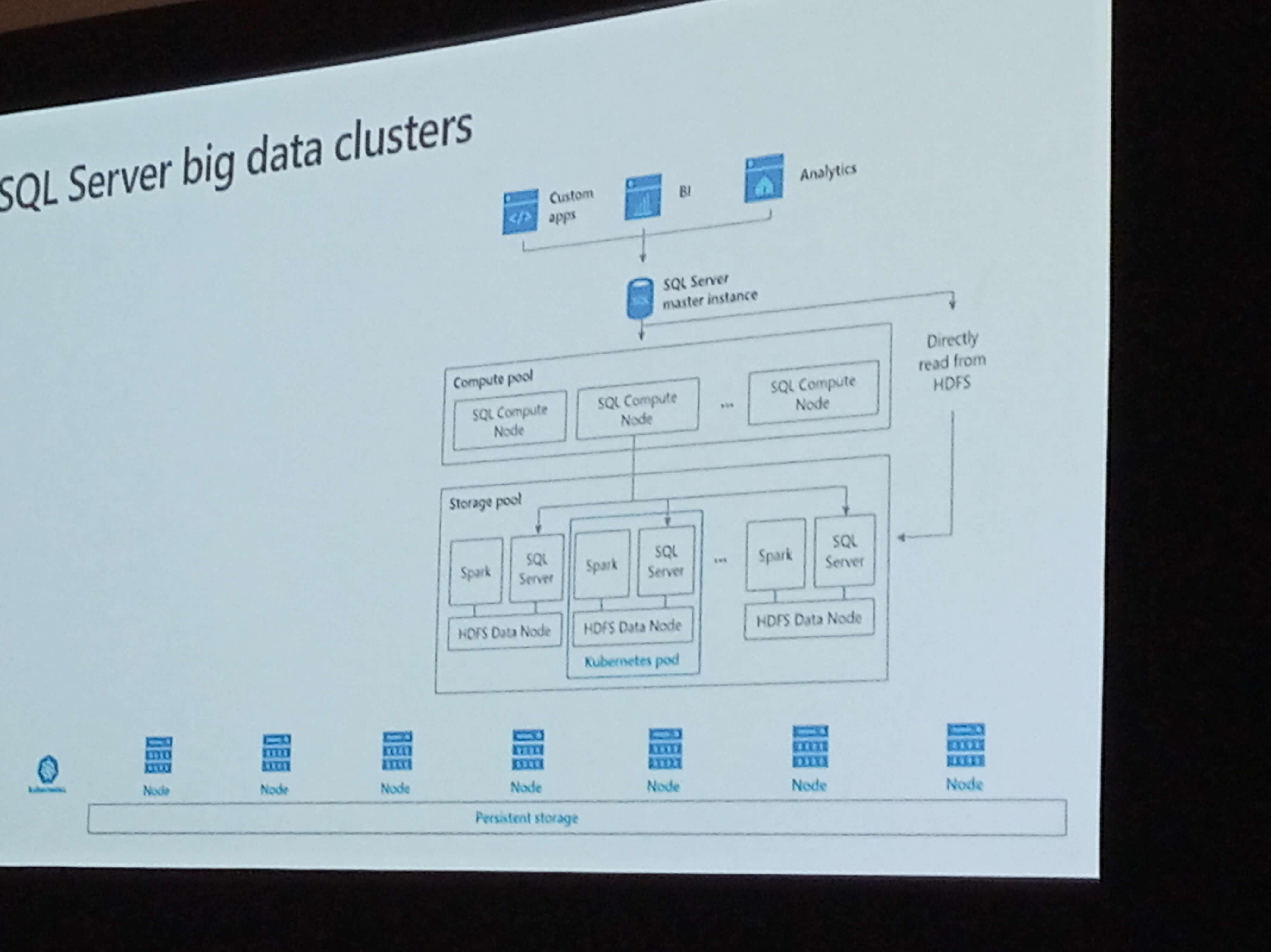 PASS Summit Big Data Cluster