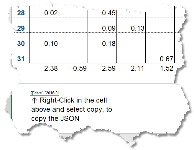 Getting Excel Data as JSON: Rainfall and Sheep-Counting - Simple Talk