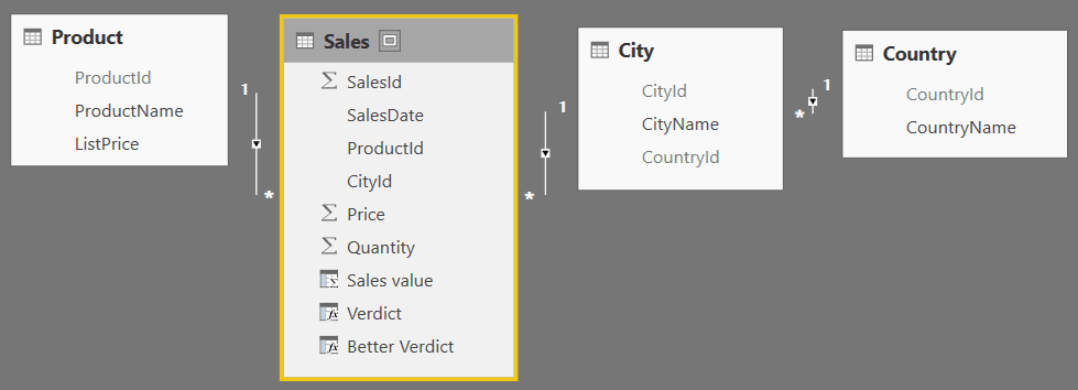 word image 70 Creating Calculated Columns Using DAX