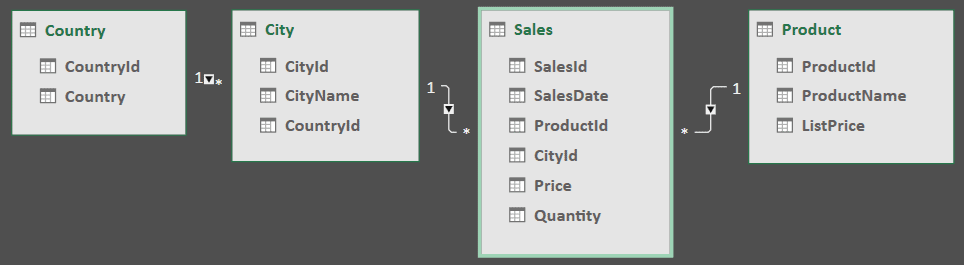 word image 76 Creating Calculated Columns Using DAX
