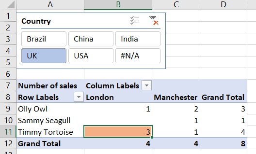 Using the DAX Calculate and Values Functions - Simple Talk