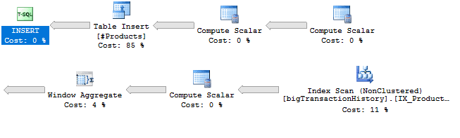 word image 10 The Performance of Window Aggregates Revisited with SQL Server 2019