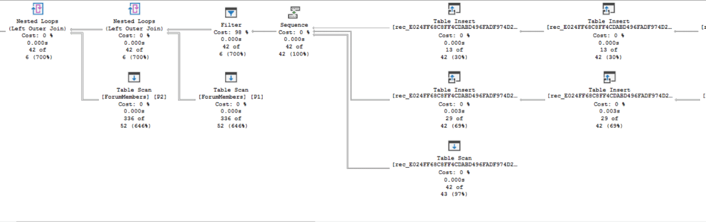 a screenshot of a computer description automatica 1 SQL Server 2019 Graph Database and SHORTEST PATH