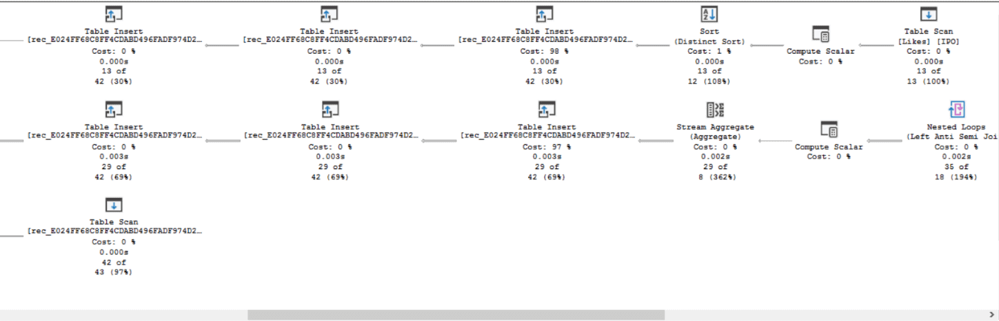 a screenshot of a computer description automatica SQL Server 2019 Graph Database and SHORTEST PATH