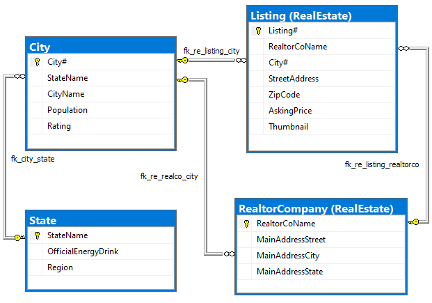 a screenshot of a cell phone description automati Translating a SQL Server Schema into a Cassandra Table: Part I Problem Space and Cassandra Primary Key