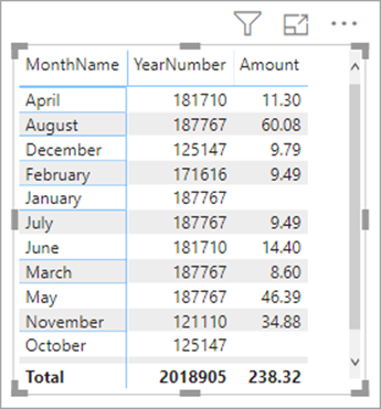 word image 17 Using Calendars and Dates in Power BI