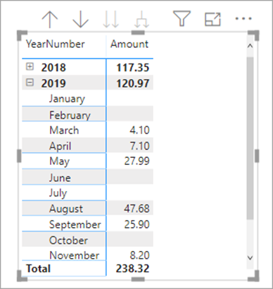 word image 26 Using Calendars and Dates in Power BI