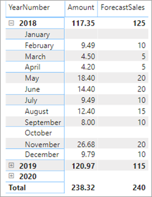 word image 31 Using Calendars and Dates in Power BI