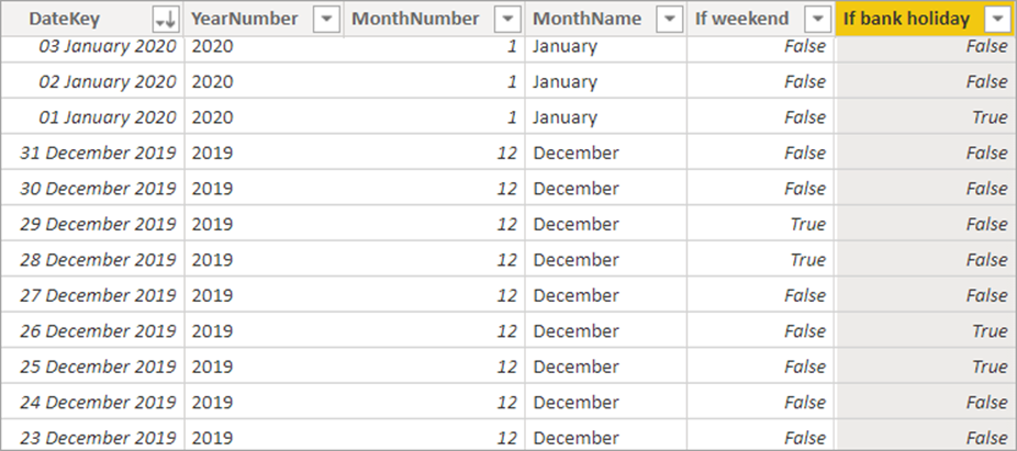 word image 37 Using Calendars and Dates in Power BI