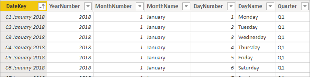 word image 4 Using Calendars and Dates in Power BI