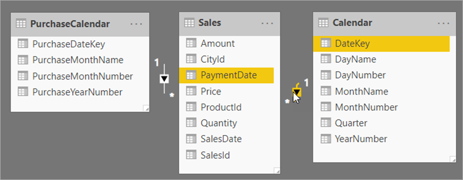 word image 46 Using Calendars and Dates in Power BI