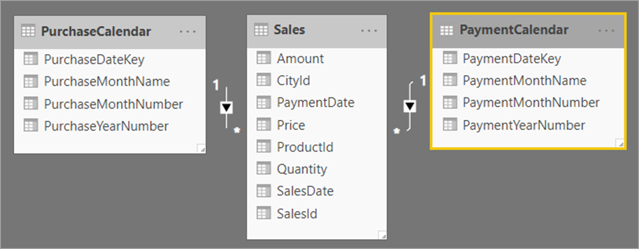 word image 47 Using Calendars and Dates in Power BI