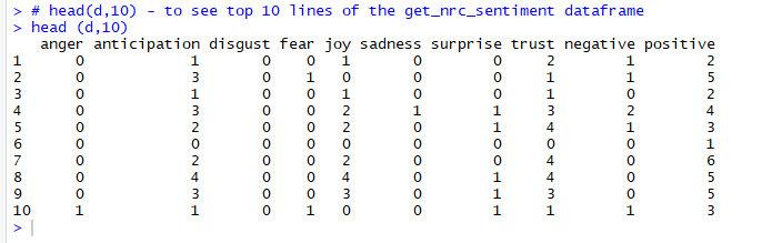 a screenshot of a cell phone description automati 7 Text Mining and Sentiment Analysis: Analysis with R