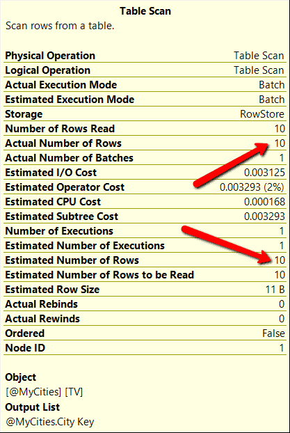 word image 34 Improve Row Count Estimates for Table Variables without Changing Code