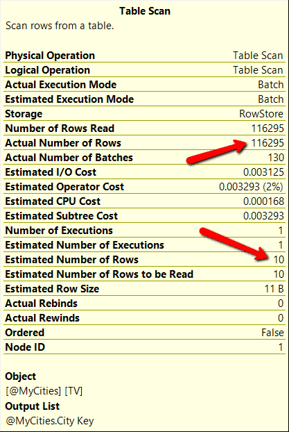 word image 35 Improve Row Count Estimates for Table Variables without Changing Code