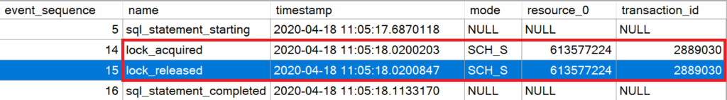 word image 18 Heaps in SQL Server: Part 2 Optimizing Reads