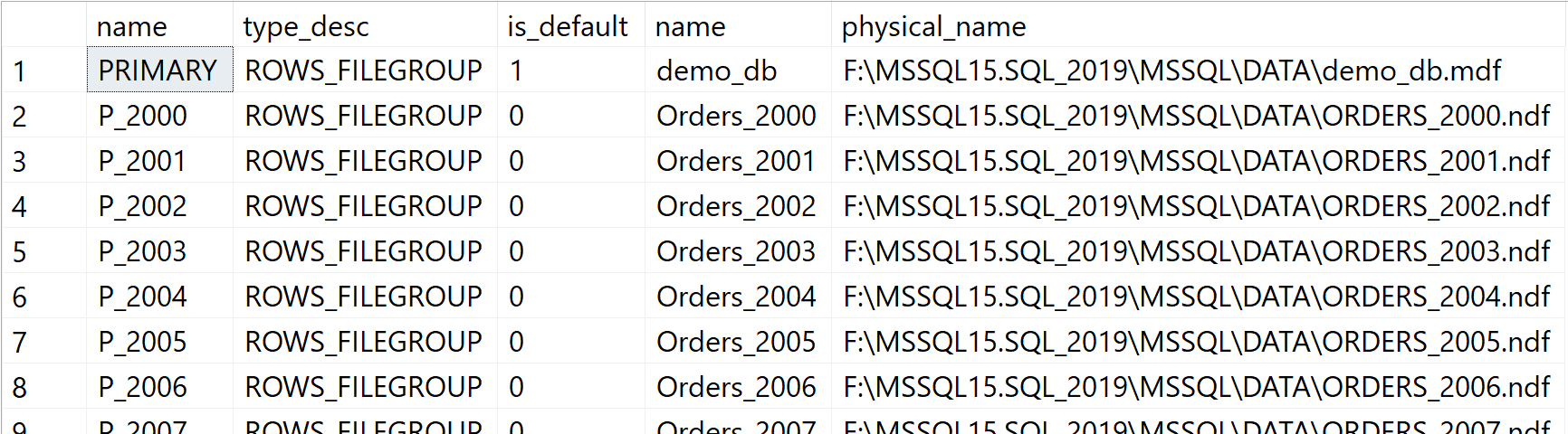word image 26 Heaps in SQL Server: Part 2 Optimizing Reads