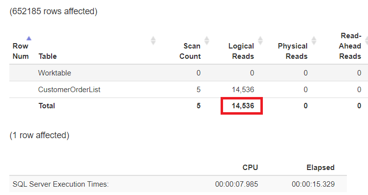 word image 30 Heaps in SQL Server: Part 2 Optimizing Reads