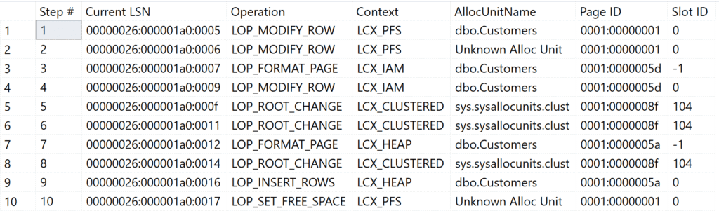 word image 23 Heaps in SQL Server: Part 4 PFS contention