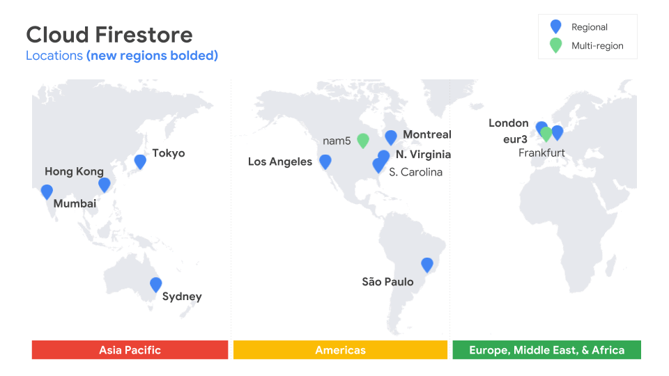 Google Firestore locations